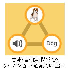 170424_アプリリリース図3