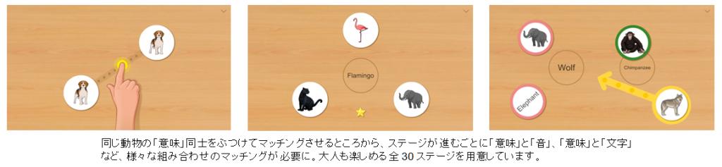 170424_アプリリリース図4