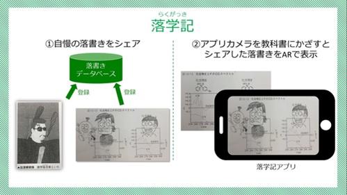 ファイナリスト_落楽記