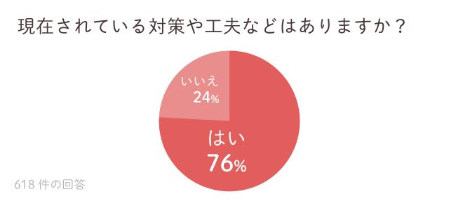 発達ナビゲーム調査5