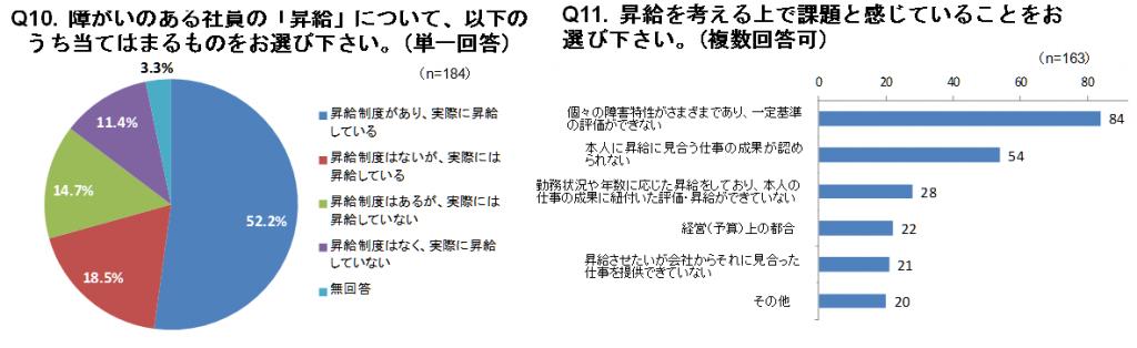 Q10・11